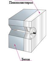 Крепление минеральной ваты к бетону дюбелем с полипропиленовым стержнем Wkret-Met LIT